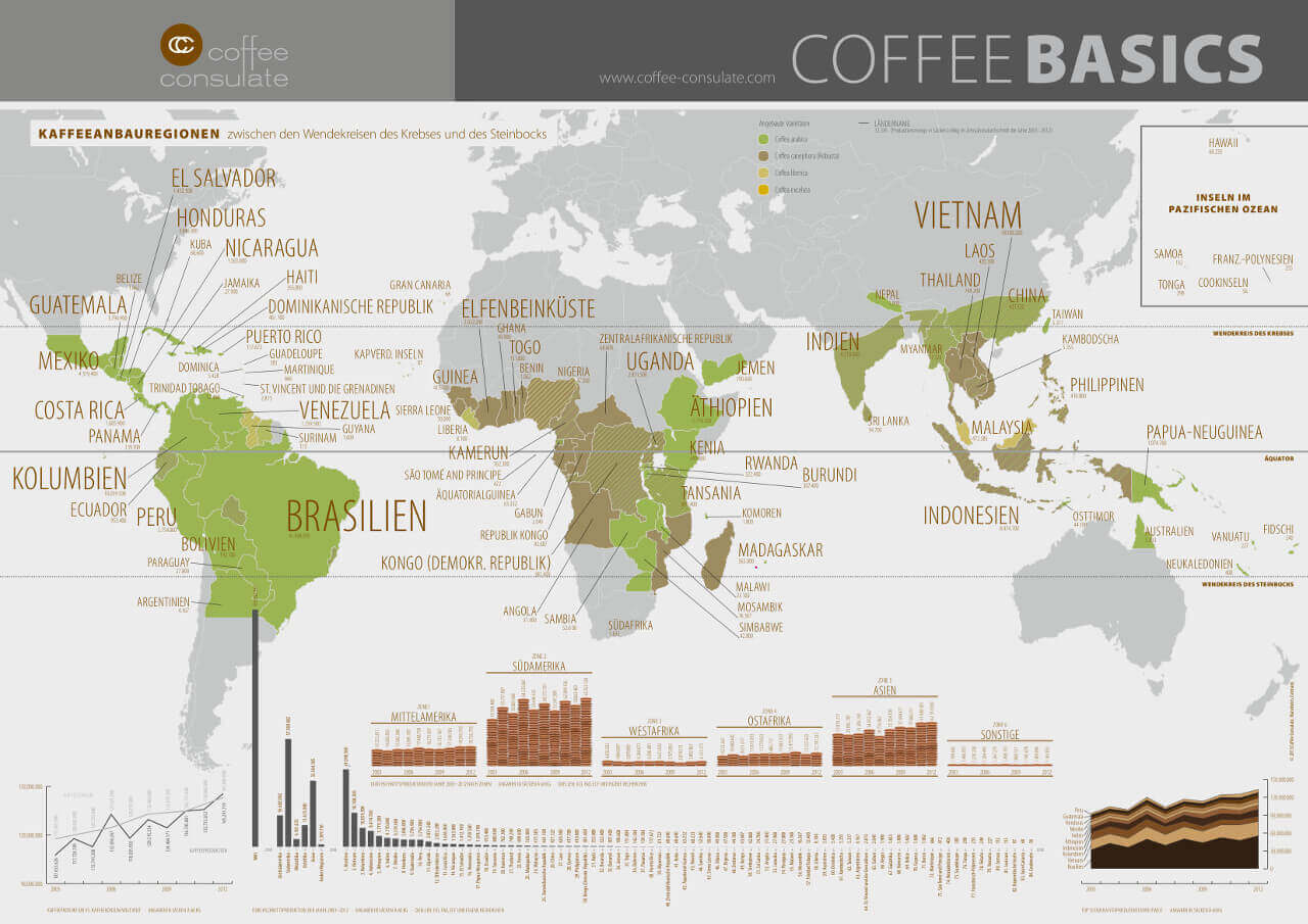 CoffeeBasics Weltkarte